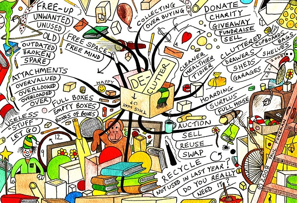 De-Clutter Your Life Mind Map | IQ Matrix Blog